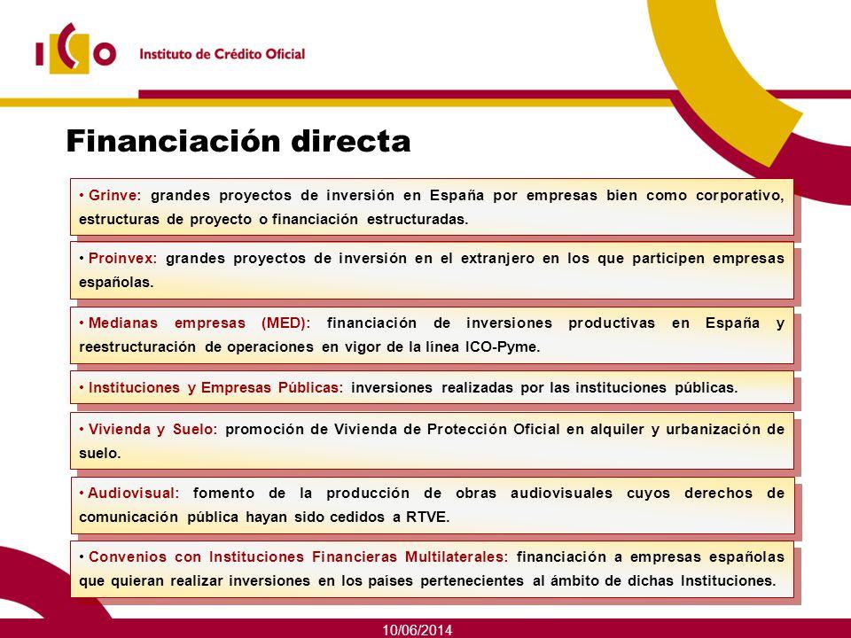 10/06/2014 Financiación directa Proinvex: grandes proyectos de inversión en el extranjero en los que participen empresas españolas. Medianas empresas