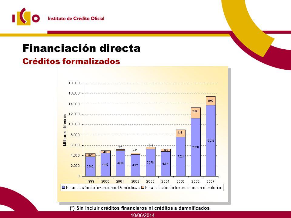 10/06/2014 Financiación directa Créditos formalizados (*) Sin incluir créditos financieros ni créditos a damnificados