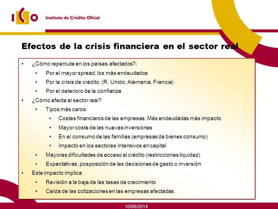 10/06/2014 Efectos de la crisis financiera en el sector real ¿Cómo repercute en los países afectados?: Por el mayor spread, los más endeudados Por la