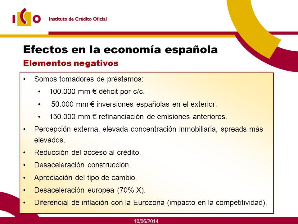 10/06/2014 Efectos en la economía española Somos tomadores de préstamos: 100.000 mm déficit por c/c. 50.000 mm inversiones españolas en el exterior. 1