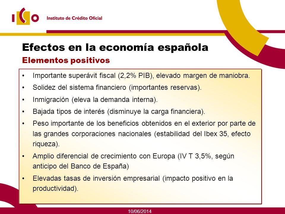 10/06/2014 Efectos en la economía española Importante superávit fiscal (2,2% PIB), elevado margen de maniobra. Solidez del sistema financiero (importa