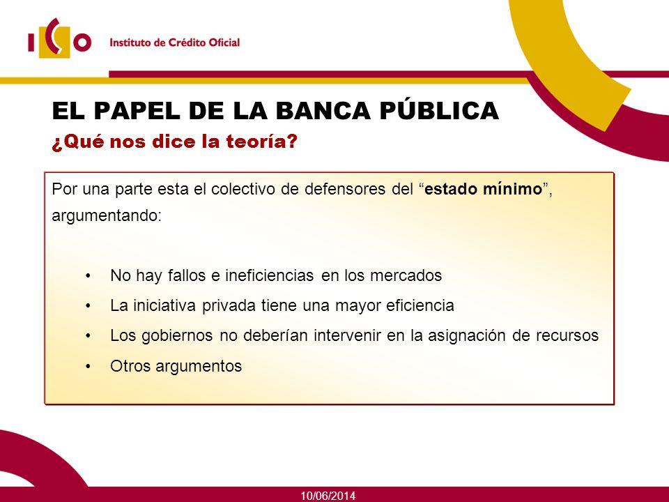 10/06/2014 EL PAPEL DE LA BANCA PÚBLICA Por una parte esta el colectivo de defensores del estado mínimo, argumentando: No hay fallos e ineficiencias e