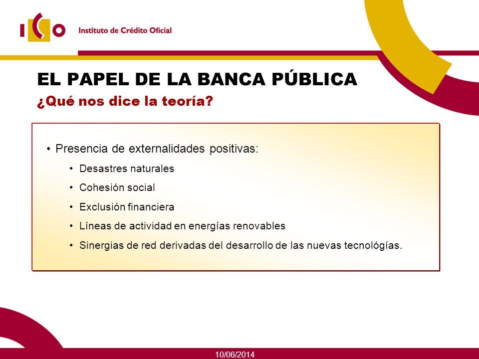 10/06/2014 Presencia de externalidades positivas: Desastres naturales Cohesión social Exclusión financiera Líneas de actividad en energías renovables