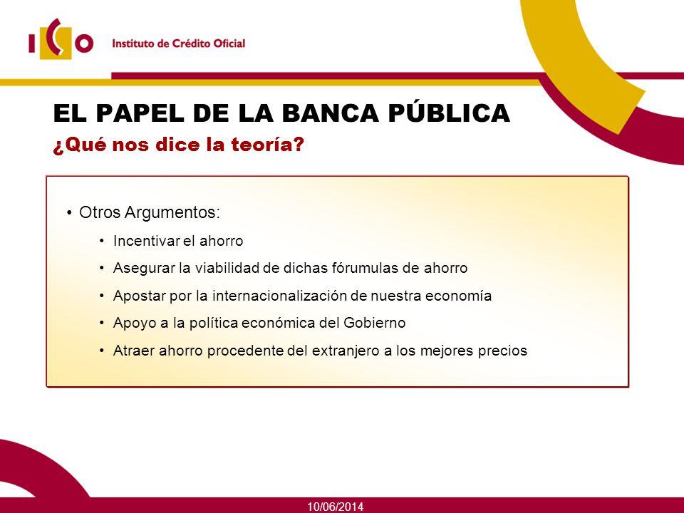 10/06/2014 Otros Argumentos: Incentivar el ahorro Asegurar la viabilidad de dichas fórumulas de ahorro Apostar por la internacionalización de nuestra