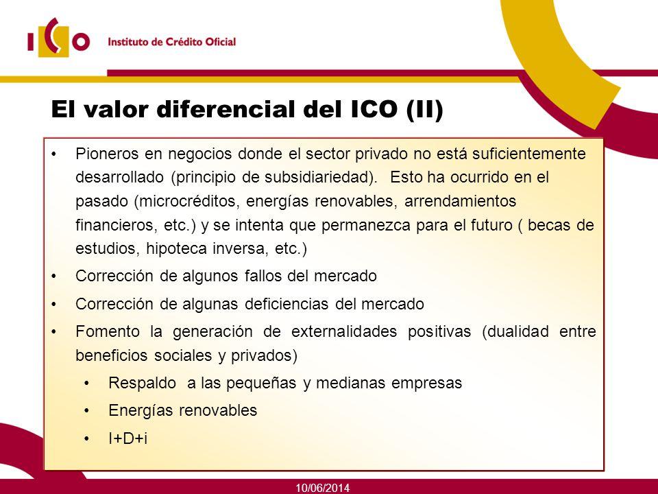 10/06/2014 El valor diferencial del ICO (II) Pioneros en negocios donde el sector privado no está suficientemente desarrollado (principio de subsidiar