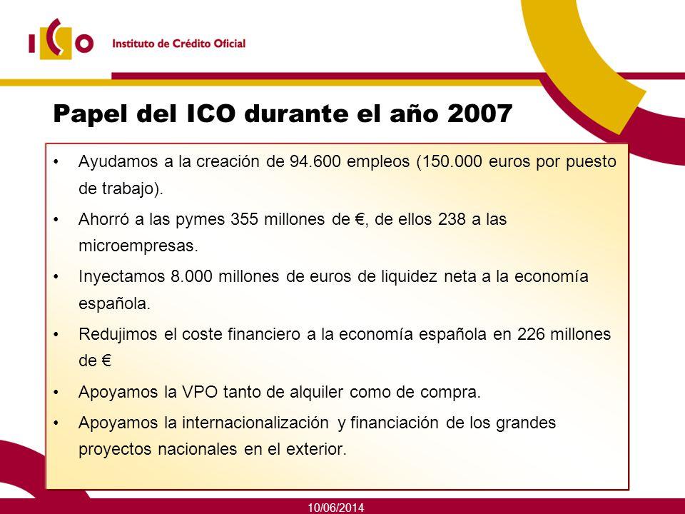 10/06/2014 Papel del ICO durante el año 2007 Ayudamos a la creación de 94.600 empleos (150.000 euros por puesto de trabajo). Ahorró a las pymes 355 mi