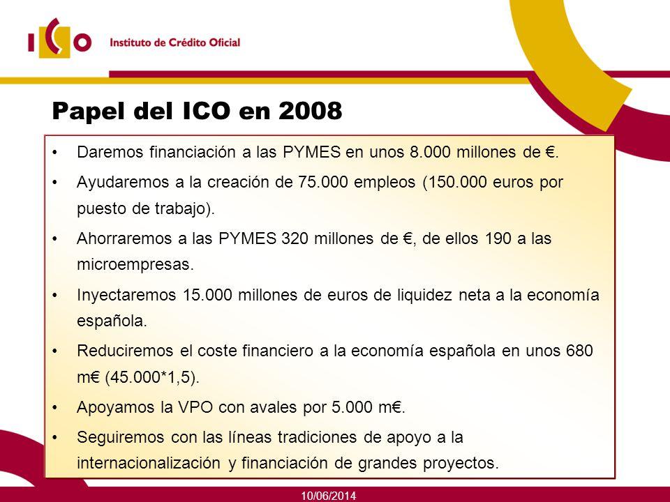 10/06/2014 Papel del ICO en 2008 Daremos financiación a las PYMES en unos 8.000 millones de. Ayudaremos a la creación de 75.000 empleos (150.000 euros