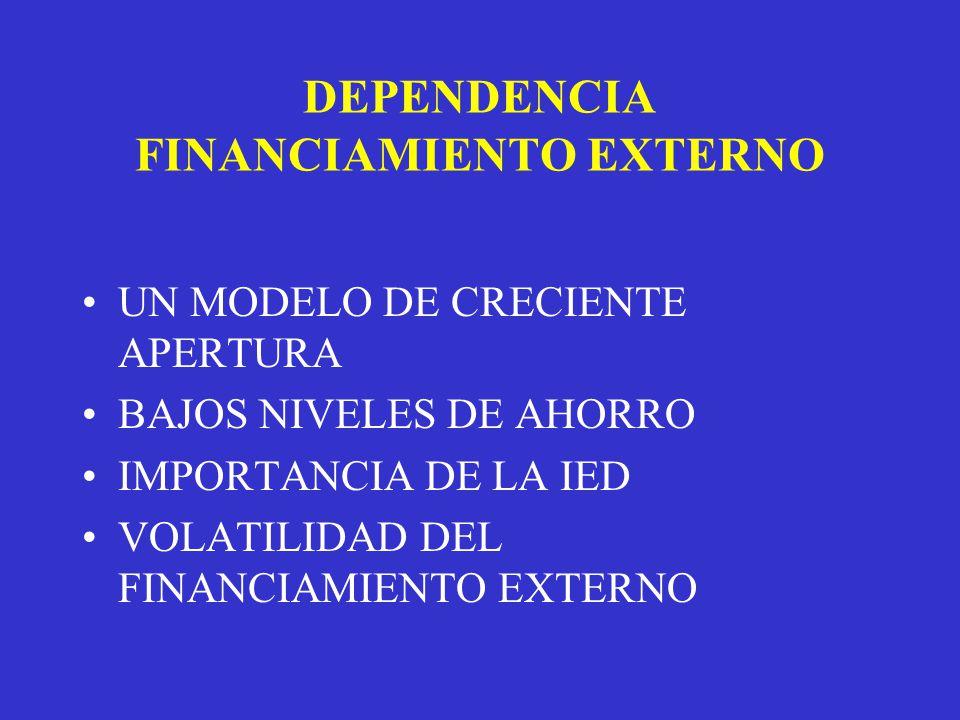 DEPENDENCIA FINANCIAMIENTO EXTERNO UN MODELO DE CRECIENTE APERTURA BAJOS NIVELES DE AHORRO IMPORTANCIA DE LA IED VOLATILIDAD DEL FINANCIAMIENTO EXTERNO