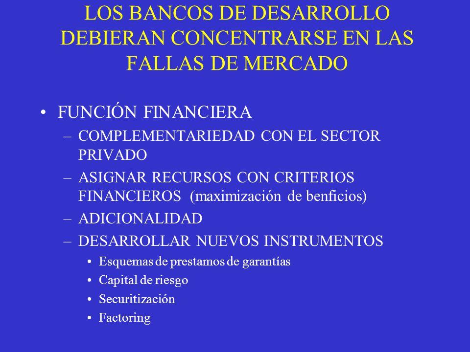 LOS BANCOS DE DESARROLLO DEBIERAN CONCENTRARSE EN LAS FALLAS DE MERCADO FUNCIÓN FINANCIERA –COMPLEMENTARIEDAD CON EL SECTOR PRIVADO –ASIGNAR RECURSOS CON CRITERIOS FINANCIEROS (maximización de benficios) –ADICIONALIDAD –DESARROLLAR NUEVOS INSTRUMENTOS Esquemas de prestamos de garantías Capital de riesgo Securitización Factoring