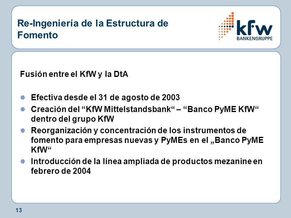 13 Re-Ingeniería de la Estructura de Fomento Fusión entre el KfW y la DtA Efectiva desde el 31 de agosto de 2003 Creación del KfW Mittelstandsbank – B