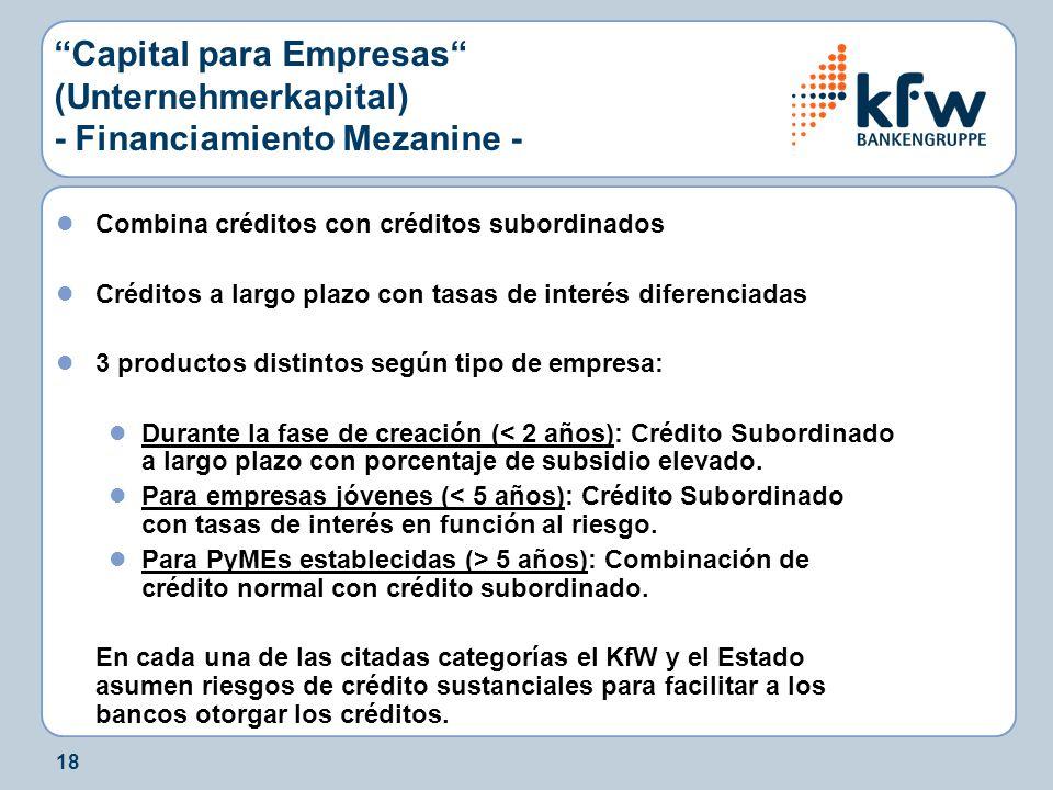 18 Capital para Empresas (Unternehmerkapital) - Financiamiento Mezanine - Combina créditos con créditos subordinados Créditos a largo plazo con tasas de interés diferenciadas 3 productos distintos según tipo de empresa: Durante la fase de creación (< 2 años): Crédito Subordinado a largo plazo con porcentaje de subsidio elevado.