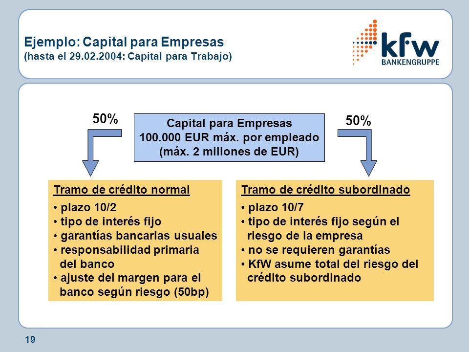 19 Ejemplo: Capital para Empresas (hasta el 29.02.2004: Capital para Trabajo) Capital para Empresas 100.000 EUR máx. por empleado (máx. 2 millones de