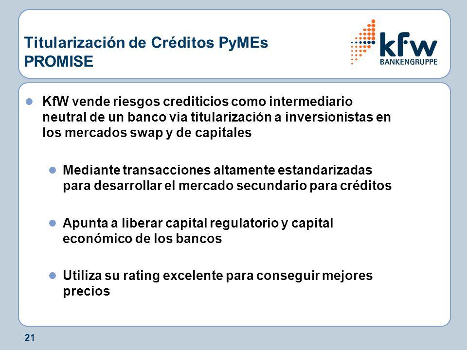 21 Titularización de Créditos PyMEs PROMISE KfW vende riesgos crediticios como intermediario neutral de un banco via titularización a inversionistas e