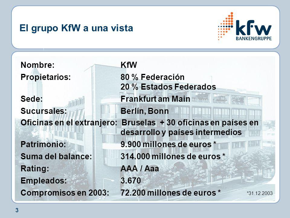 3 El grupo KfW a una vista Nombre: KfW Propietarios: 80 % Federación 20 % Estados Federados Sede: Frankfurt am Main Sucursales: Berlín, Bonn Oficinas