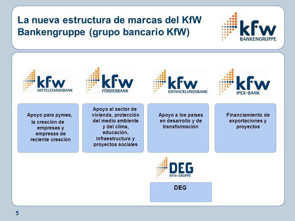 5 La nueva estructura de marcas del KfW Bankengruppe (grupo bancario KfW) Apoyo para pymes, la creación de empresas y empresas de reciente creación Apoyo al sector de vivienda, protección del medio ambiente y del clima, educación, infraestructura y proyectos sociales Apoyo a los países en desarrollo y de transformación Financiamiento de exportaciones y proyectos DEG