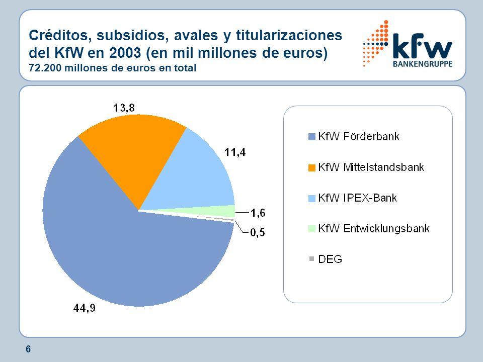 6 Créditos, subsidios, avales y titularizaciones del KfW en 2003 (en mil millones de euros) 72.200 millones de euros en total