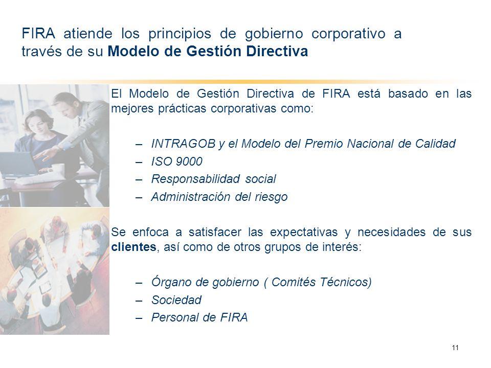 FIRA atiende los principios de gobierno corporativo a través de su Modelo de Gestión Directiva El Modelo de Gestión Directiva de FIRA está basado en l