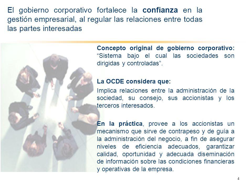 El gobierno corporativo fortalece la confianza en la gestión empresarial, al regular las relaciones entre todas las partes interesadas Concepto origin