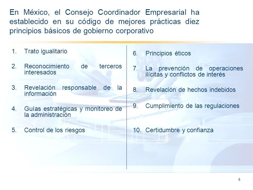 En México, el Consejo Coordinador Empresarial ha establecido en su código de mejores prácticas diez principios básicos de gobierno corporativo 1.Trato