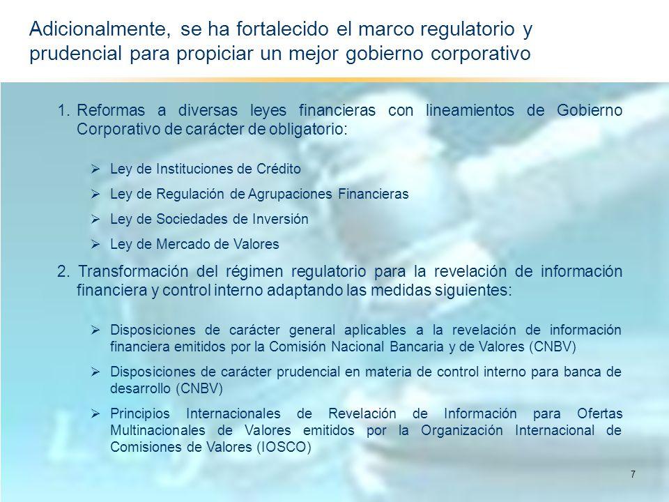 1.Reformas a diversas leyes financieras con lineamientos de Gobierno Corporativo de carácter de obligatorio: Ley de Instituciones de Crédito Ley de Re