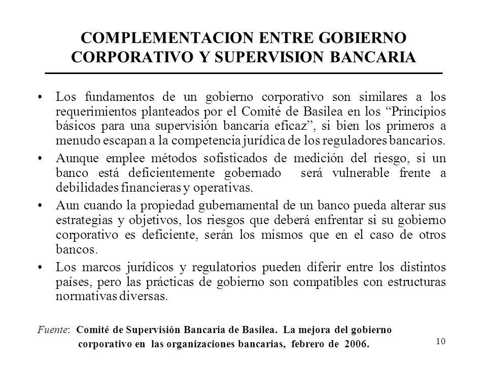 10 COMPLEMENTACION ENTRE GOBIERNO CORPORATIVO Y SUPERVISION BANCARIA Los fundamentos de un gobierno corporativo son similares a los requerimientos pla