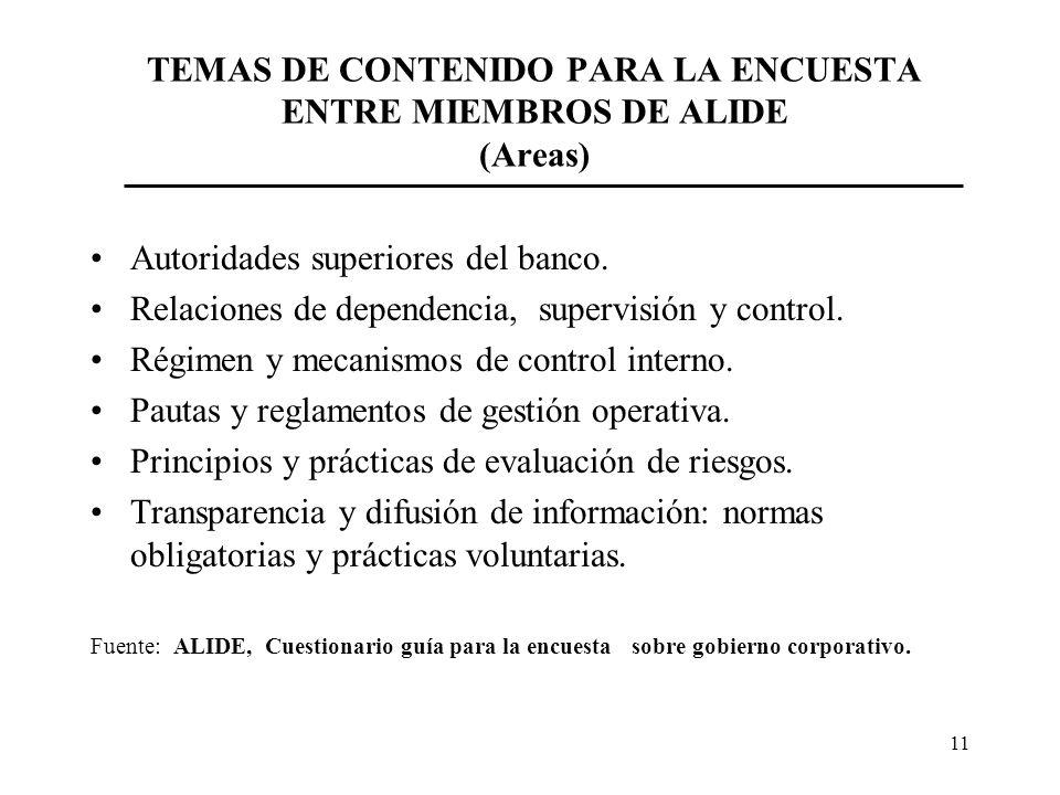 11 TEMAS DE CONTENIDO PARA LA ENCUESTA ENTRE MIEMBROS DE ALIDE (Areas) Autoridades superiores del banco. Relaciones de dependencia, supervisión y cont