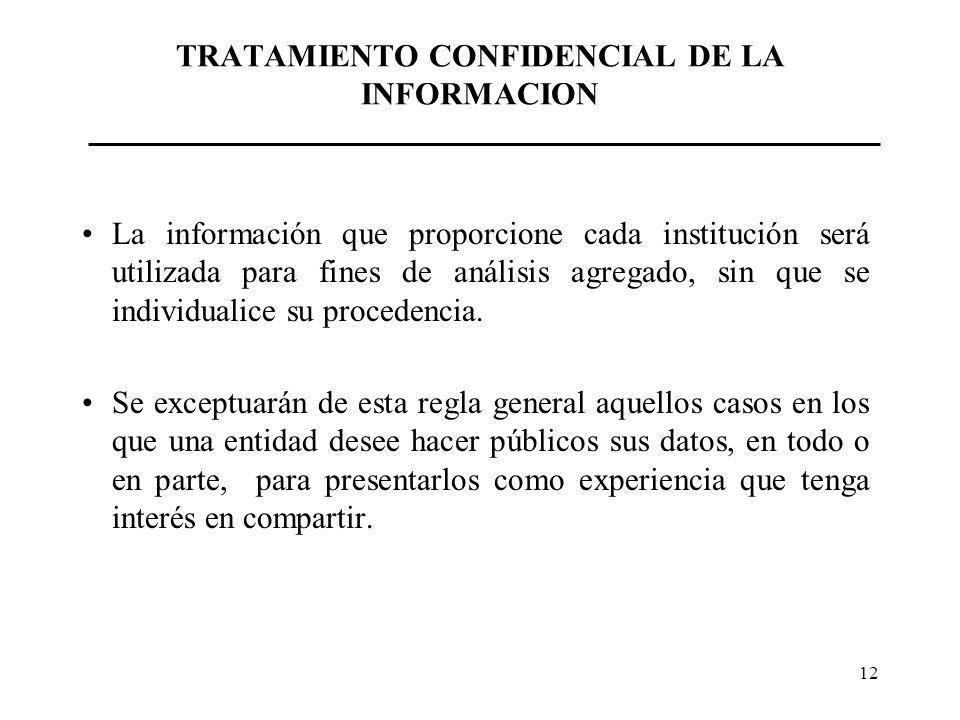 12 TRATAMIENTO CONFIDENCIAL DE LA INFORMACION La información que proporcione cada institución será utilizada para fines de análisis agregado, sin que