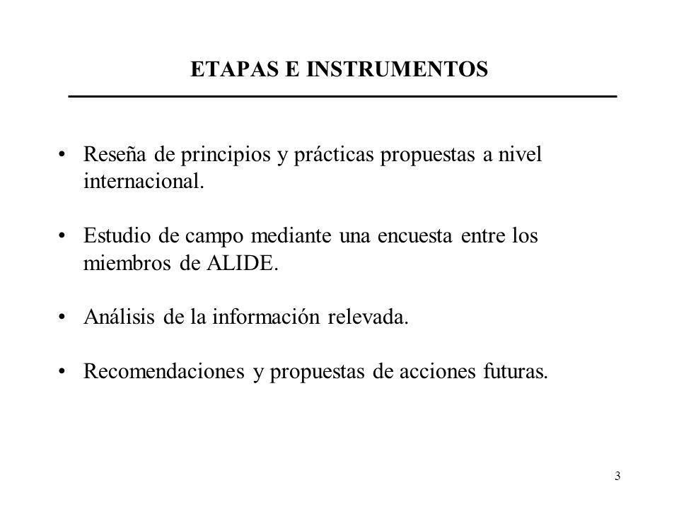 3 ETAPAS E INSTRUMENTOS Reseña de principios y prácticas propuestas a nivel internacional. Estudio de campo mediante una encuesta entre los miembros d