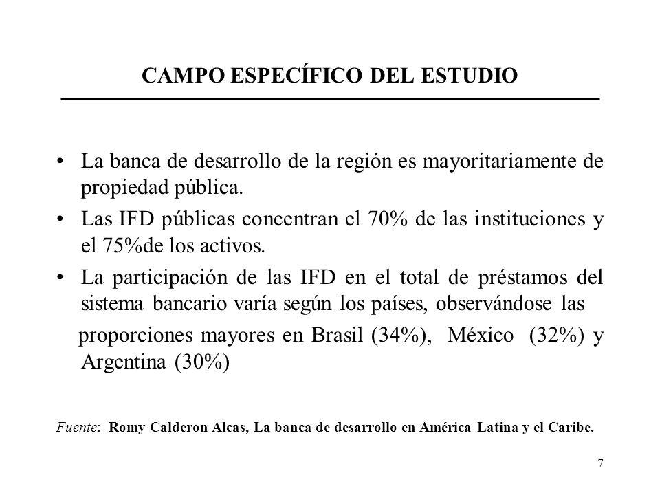 7 CAMPO ESPECÍFICO DEL ESTUDIO La banca de desarrollo de la región es mayoritariamente de propiedad pública. Las IFD públicas concentran el 70% de las