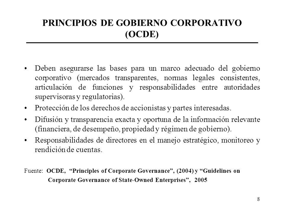 8 PRINCIPIOS DE GOBIERNO CORPORATIVO (OCDE) Deben asegurarse las bases para un marco adecuado del gobierno corporativo (mercados transparentes, normas