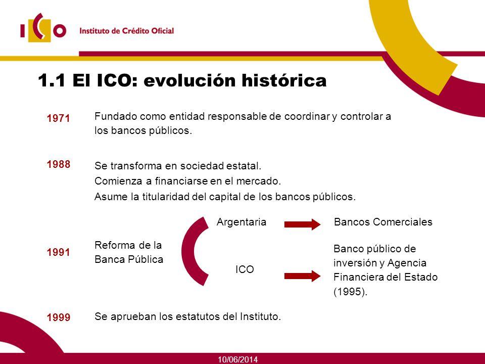 10/06/2014 1.1 El ICO: evolución histórica 1971 Fundado como entidad responsable de coordinar y controlar a los bancos públicos. 1988 Se transforma en