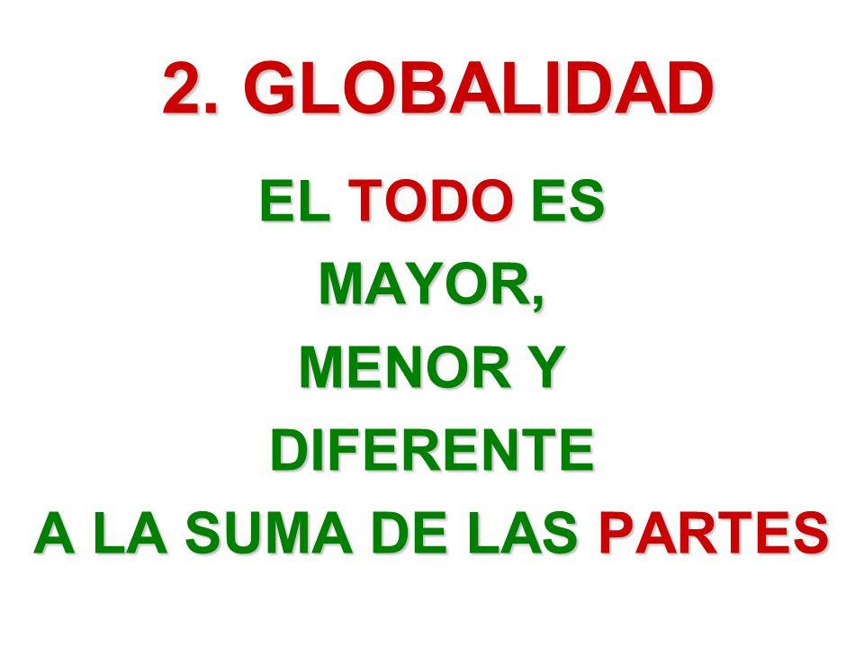2. GLOBALIDAD EL TODO ES MAYOR, MENOR Y DIFERENTE A LA SUMA DE LAS PARTES