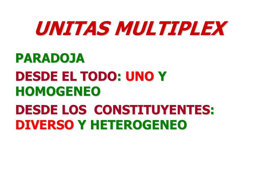 UNITAS MULTIPLEX PARADOJA DESDE EL TODO: UNO Y HOMOGENEO DESDE LOS CONSTITUYENTES: DIVERSO Y HETEROGENEO