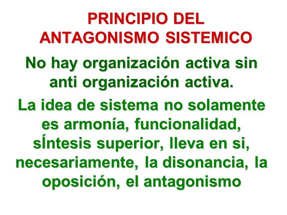 PRINCIPIO DEL ANTAGONISMO SISTEMICO No hay organización activa sin anti organización activa.