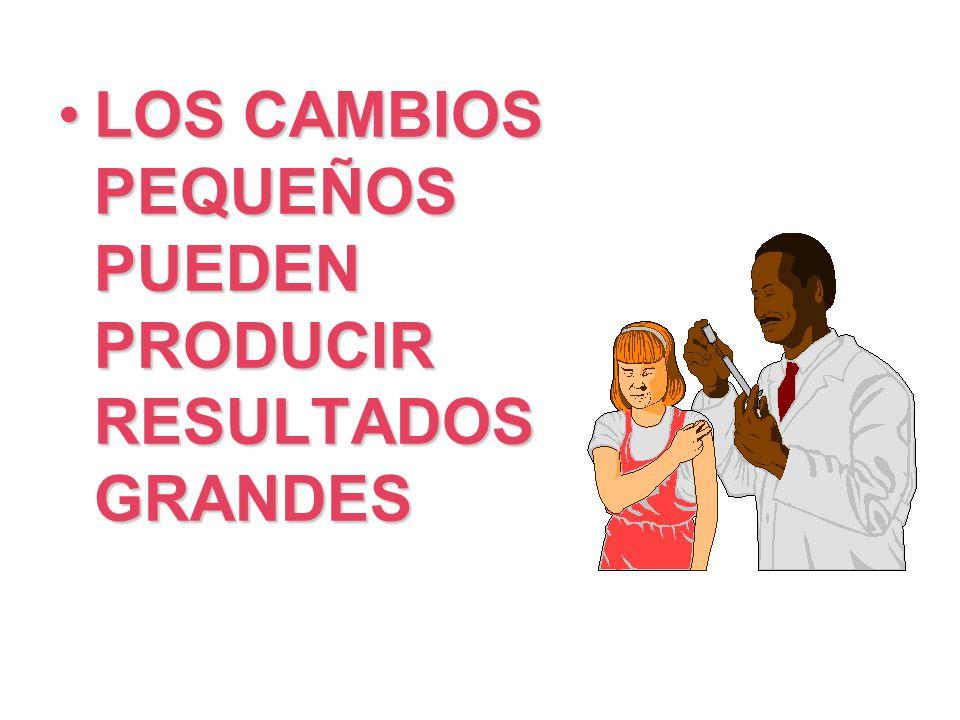 LOS CAMBIOS PEQUEÑOS PUEDEN PRODUCIR RESULTADOS GRANDESLOS CAMBIOS PEQUEÑOS PUEDEN PRODUCIR RESULTADOS GRANDES