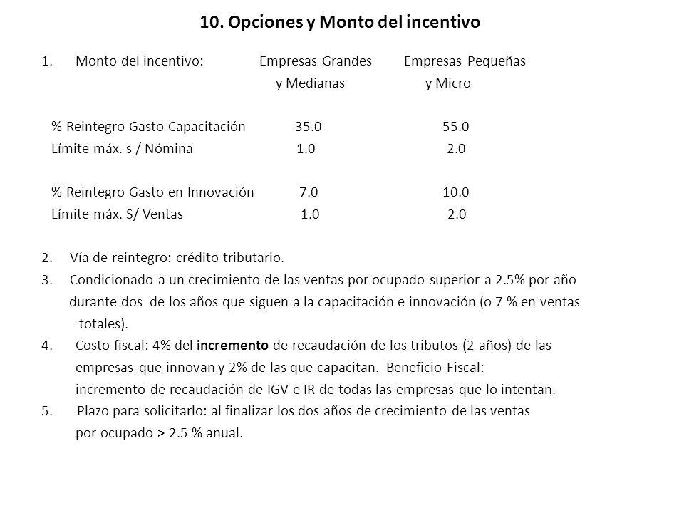 10. Opciones y Monto del incentivo 1.Monto del incentivo: Empresas Grandes Empresas Pequeñas y Medianas y Micro % Reintegro Gasto Capacitación 35.0 55