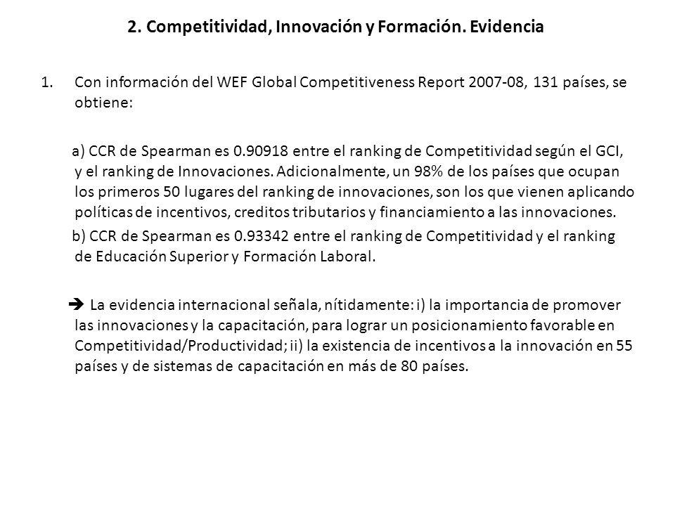 2. Competitividad, Innovación y Formación. Evidencia 1.Con información del WEF Global Competitiveness Report 2007-08, 131 países, se obtiene: a) CCR d