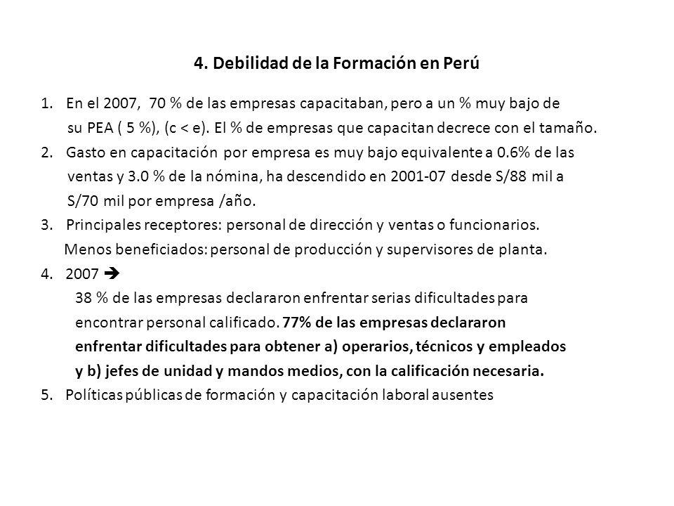 4. Debilidad de la Formación en Perú 1.En el 2007, 70 % de las empresas capacitaban, pero a un % muy bajo de su PEA ( 5 %), (c < e). El % de empresas