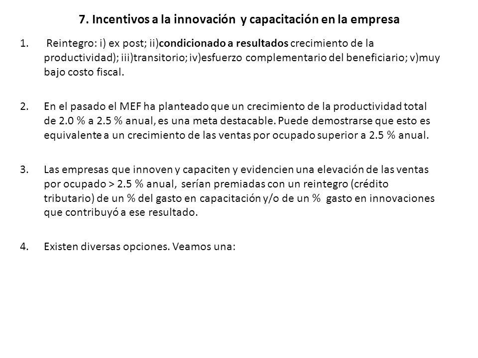 7. Incentivos a la innovación y capacitación en la empresa 1. Reintegro: i) ex post; ii)condicionado a resultados crecimiento de la productividad); ii