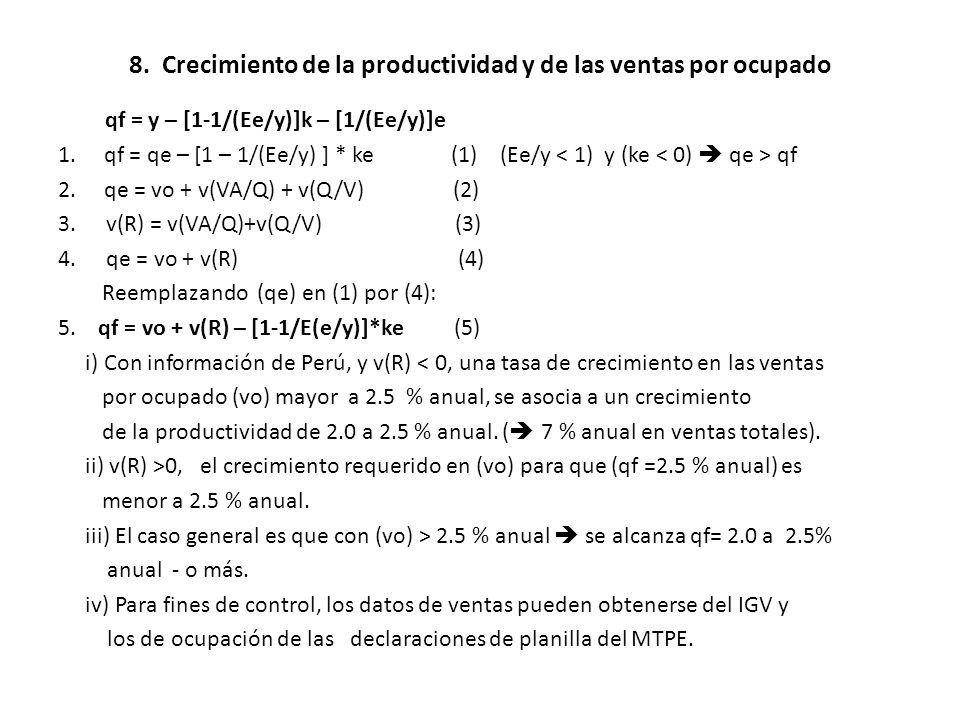8. Crecimiento de la productividad y de las ventas por ocupado qf = y – [1-1/(Ee/y)]k – [1/(Ee/y)]e 1. qf = qe – [1 – 1/(Ee/y) ] * ke (1) (Ee/y qf 2.