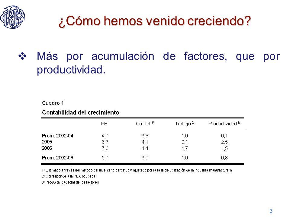 3 ¿Cómo hemos venido creciendo? Más por acumulación de factores, que por productividad.