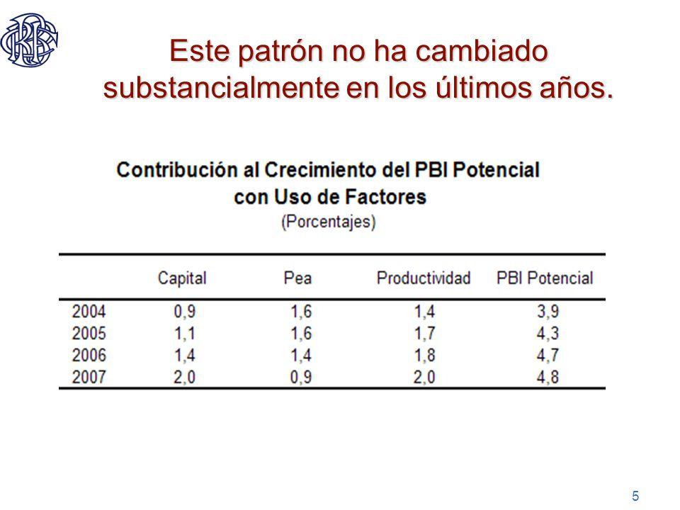 6 Sin embargo si se observan avances importantes en ganancias de productividad respecto a los años 80s Se utiliza el ajuste de capital propuesto por Castellares y Ramirez(2009)