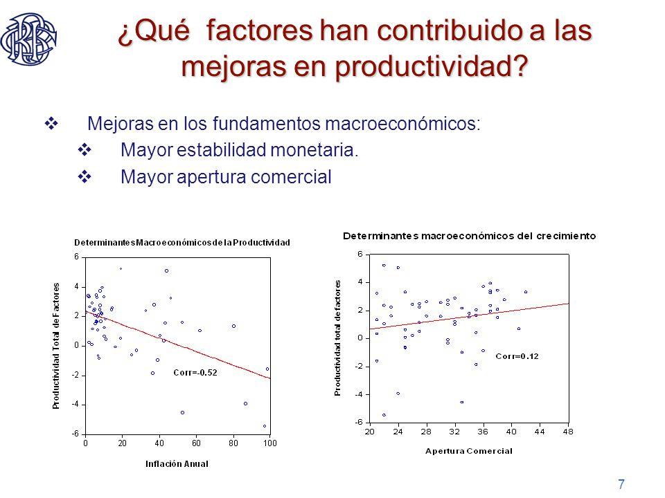 7 ¿Qué factores han contribuido a las mejoras en productividad? Mejoras en los fundamentos macroeconómicos: Mayor estabilidad monetaria. Mayor apertur