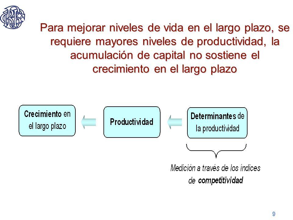 9 Para mejorar niveles de vida en el largo plazo, se requiere mayores niveles de productividad, la acumulación de capital no sostiene el crecimiento e