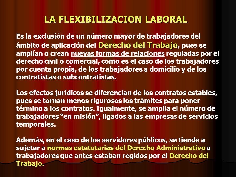 Derecho del Trabajo Es la exclusión de un número mayor de trabajadores del ámbito de aplicación del Derecho del Trabajo, pues se amplían o crean nueva