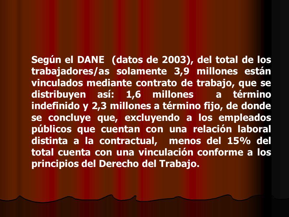 Según el DANE (datos de 2003), del total de los trabajadores/as solamente 3,9 millones están vinculados mediante contrato de trabajo, que se distribuy