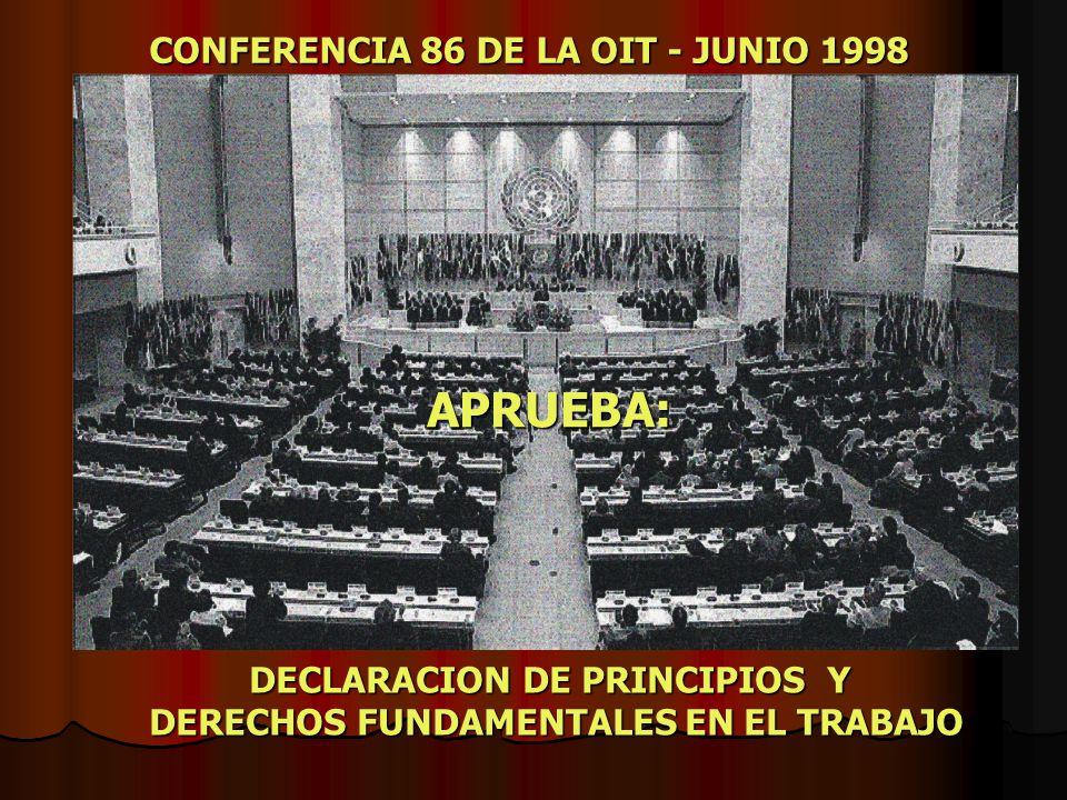 CONFERENCIA 86 DE LA OIT - JUNIO 1998 DECLARACION DE PRINCIPIOS Y DERECHOS FUNDAMENTALES EN EL TRABAJO APRUEBA: