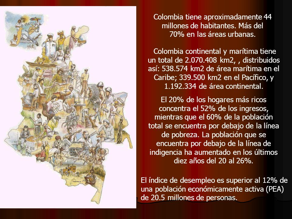 Colombia tiene aproximadamente 44 millones de habitantes. Más del 70% en las áreas urbanas. Colombia continental y marítima tiene un total de 2.070.40