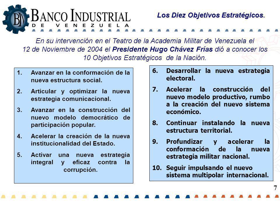 Área de...Los Diez Objetivos Estratégicos.