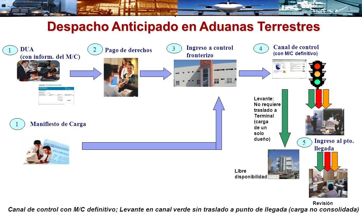 1 1 3 Ingreso a control fronterizo Pago de derechos Canal de control (con M/C definitivo) Despacho Anticipado en Aduanas Terrestres 2 4 Levante: No re